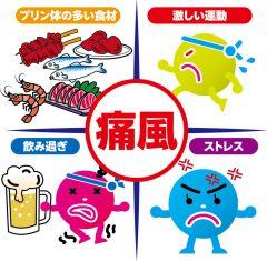 高尿酸血症の原因