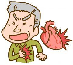 心血管イベントを予防する